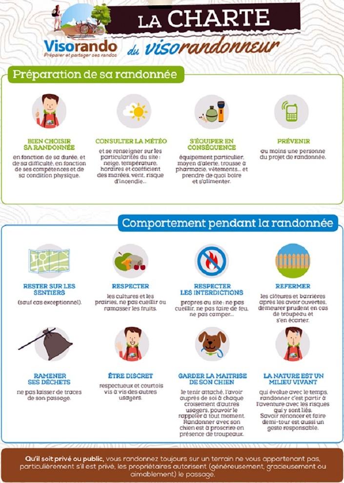 http://www.lescopainsrandonneurs04.fr/wp-content/uploads/2018/04/www.lescopainsrandonneurs04.fr-10-commandements-randonneur-rando.jpg